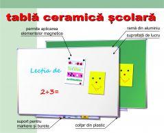 Tabla ceramica - culoare ALBA sau VERDE(1200x1200mm)