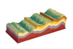 Miscarea rocilor pe verticala. Faliile - Model 3D