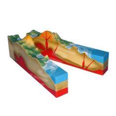Structura interna a vulcanului - Model 3D