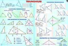 Triunghiuri / Siruri numerice (duo)