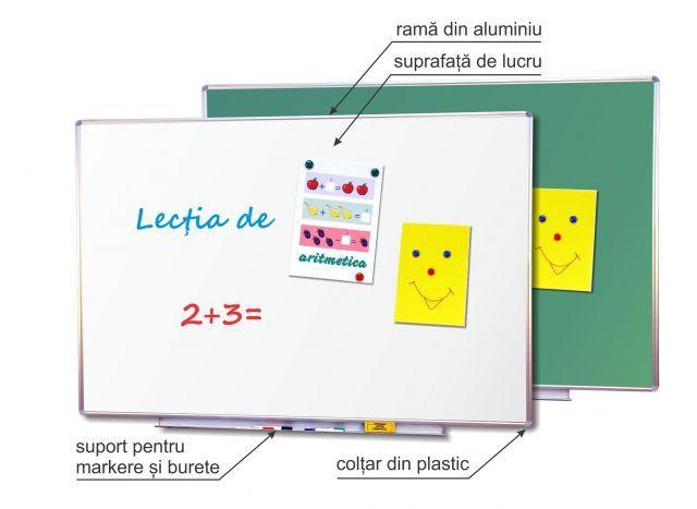 Tabla ceramica - culoare ALBA sau VERDE(1500x1200mm)